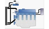 Система охлаждения, отопления
